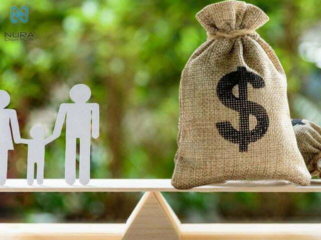مالیات تکلیفی چیست