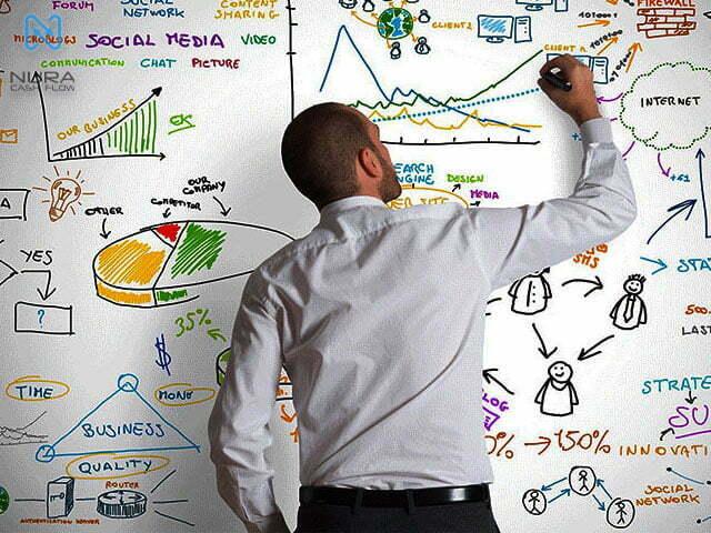 مهم ترین وظایف مشاور دیجیتال مارکتینگ