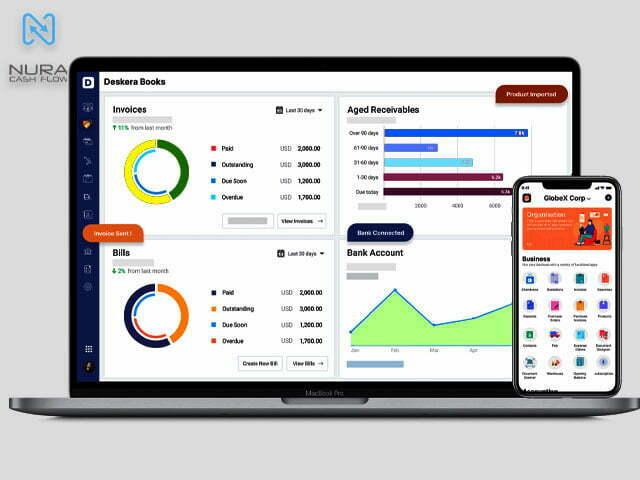 مزایای استفاده از حسابداری آنلاین